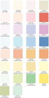 Davies Paint Philippines Color Chart Bahangit Co