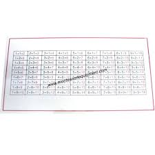 Addition Control Chart Board