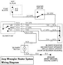 tj horn wiring diagram change your idea wiring diagram design • 1998 tahoe blower wiring schematic 34 wiring diagram 99 wrangler wiring diagram jeep tj wiring schematic