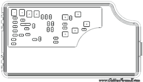 2013 chrysler 200 fuse box diagram yogapositions club 2015 chrysler 200 fuse box wiring diagram for doorbell layout of the fuse box page 3 2013 chrysler 200