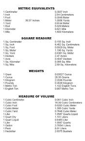 Ton Conversion Chart Conversion Chart Printable Useful If You Read A Lot Of