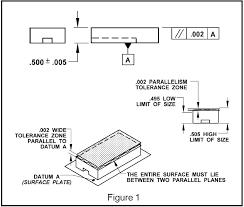 parallel planes definition. definition: parallel planes definition t