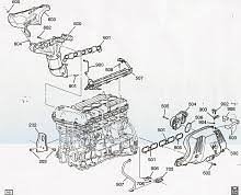 2005 envoy v8 engine wiring diagram for car engine chevy v8 coolant flow diagram additionally gm 4 2l 6 cylinder engine likewise 2005 f150 ticking
