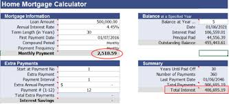 Mortgage Calculator With Extra Monthly And Yearly Payments I Calculated The 0 2 Interest Savings Due To Opr Cut By Bnm Even I