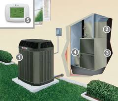 trane furnace and ac. system components trane furnace and ac
