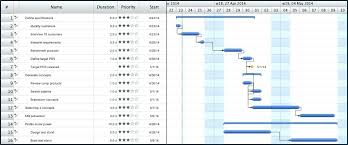 70 Best Of Gallery Of Free Excel Gantt Chart Template