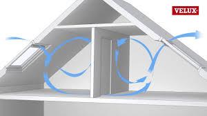 Balanced Ventilation Selbstregulierendes Lüftungselement Für Velux
