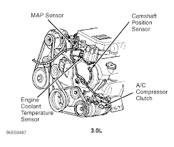 2003 dodge ram 2500 window wiring diagram 2003 discover your dodge ram 5 9 crank sensor location wiring diagram for 2003