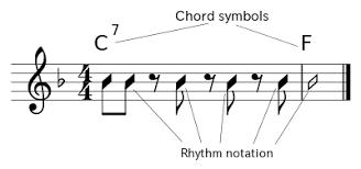 Chord Chart Wikipedia