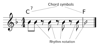 Chord Structure Chart Chord Chart Wikipedia