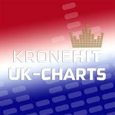 Kfm Charts Kfm 94 5 Fm Online Radio Listen Radio Online Internet