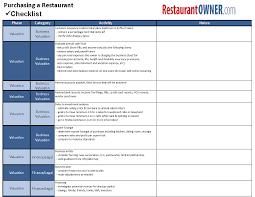 New Business Startup Checklist Purchase Existing Restaurant Checklist