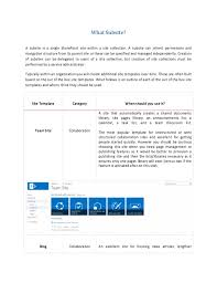 Create Sharepoint Site Template Types Of Sites Sharepoint 2013