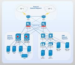 network gateway router star network topology local area network gateway router