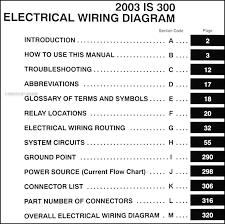 2002 pontiac aztek stereo wiring diagram images 2002 pontiac 2003 pontiac aztek lexus is300 wiring diagram get image