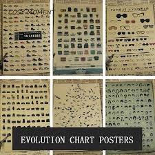 Chart Of Famous Eyewear Us 1 81 10 Off Cosy Moment Typewriter Hairstyle High Heeled Shoes Camera Glasses Evolution Chart Posters Kraft Paper Cafe Wall Decoration Qt422 In