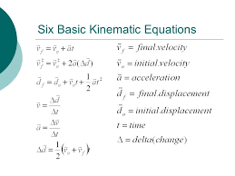 3 six basic kinematic equations