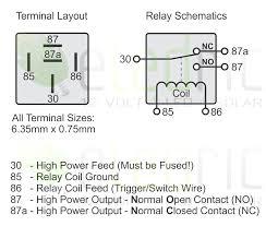30 amp generator plug wiring diagram for twist lock wiring diagram Wiring a 30 Amp 220 Volts Circuit 30 amp generator plug wiring diagram for twist lock wiring diagram beautiful