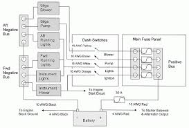 boat electrical diagrams boat image wiring diagram power boat wiring diagrams wiring diagram on boat electrical diagrams