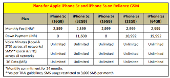 Iphone Price Chart In India Is The Reliance Apple Iphone 5s Offer Worth It