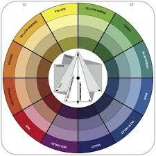 Choose Paint Colors With A Color Wheel Orange Brick