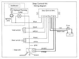 rv steps wiring diagram just another wiring diagram blog • steps rv wiring schematic chevy wiring schematics u2022 mifinder co rv parts steps rv electrical wiring diagram