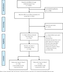 Pdf Transmission Of Hepatitis B And C Virus Infection