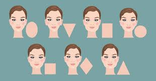 Jak Si Vybrat účes Podle Tvaru Obličeje