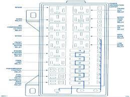 03 dodge fuse box diagram basic guide wiring diagram \u2022  at 2005 Dodge Caravaninside Panel Fuse Box Site Youtube Com