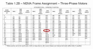 23 Unexpected Nema Motors Chart Frame Sizes