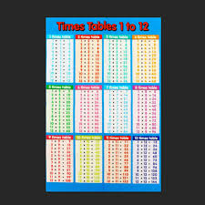 Multiplication Educational Times Tables Math Learning Children Kid Chart Poster