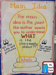 Reading Main Idea Lessons Tes Teach