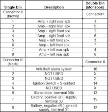 monsoon wiring diagram schematics and wiring diagrams monsoon sound system wiring diagram diagrams and schematics