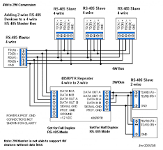 rs485 4 wire wiring diagram wiring diagram perf ce 485 wiring connection diagram likewise 4 wire rs485 wiring as well rs485 4 wire wiring diagram