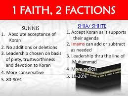 Comparison Chart Of Sunni And Shia Islam Islam
