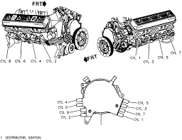 wiring diagrams 95 corvette the wiring diagram lt1 wiring diagram compared to the 1991 chevy 350 l98 engine wiring diagram