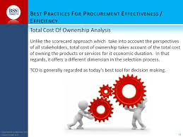 Effective procurement management- the modern financial approach to  wholelife costs of procurement | Procurement, Procurement management,  Training courses