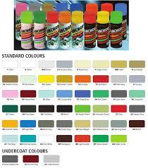 Samurai Spray Paint Colour Chart Anchor Paint Color Chart Bahangit Co