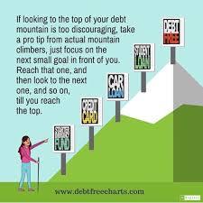 Debt Goal Chart