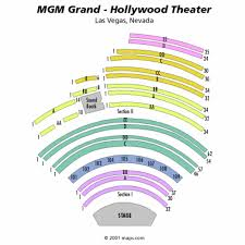 select a chart type theater hollywood theater at mgm grand