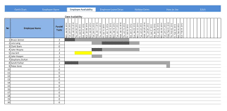 Free Gantt Chart Template Excel With Subtasks Pdf By Month