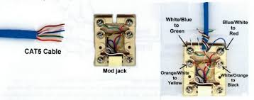basic house wiring diagram for phones, doorbells, and speakers Wiring Diagram For Phone Line phone jack wiring wiring diagram for phone line