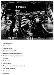 944 engine bay diagram pelican parts technical bbs this is out of the shop manual but is mostly the parts of the fuel injection air system your best bet is to get hold of the shop manuals