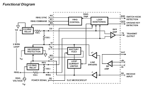 pbx schematic diagram pbx image wiring diagram hc5504b pabx short loop slics intersil on pbx schematic diagram