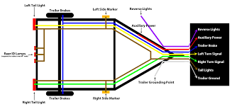 trailer connector wiring diagram 7 way on pollack plug jpg bright 4 way trailer wiring at 7 Prong Trailer Plug Wiring Diagram