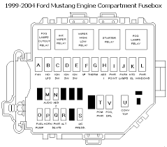 1999 2004 mustang under hood fusebox diagram 99 04 mustang engine fusebox