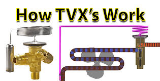 How Thermostatic Expansion Valves Work The Engineering Mindset