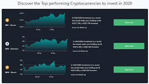Bitcoin era is a new cryptocurrency trading platform bringing the most powerful and informative system and tools for traders on the crypto market. Bitcoin Era Review 2021 Is It Scam Check Info That You Need To Know