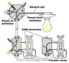 on off 3 phase motor connection control diagram electrical home electrical wiring basics residential wiring diagrams on