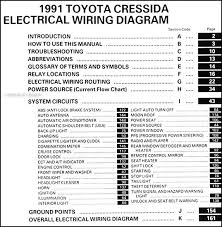 toyota corolla 1996 wiring diagram overall wiring diagram Toyota Corolla 1996 Wiring Diagram Overall 1996 toyota tercel wiring diagram performance Toyota Wiring Diagrams Color Code